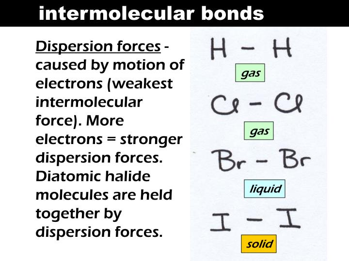 intermolecular bonds