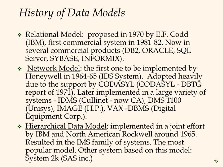 History of Data Models