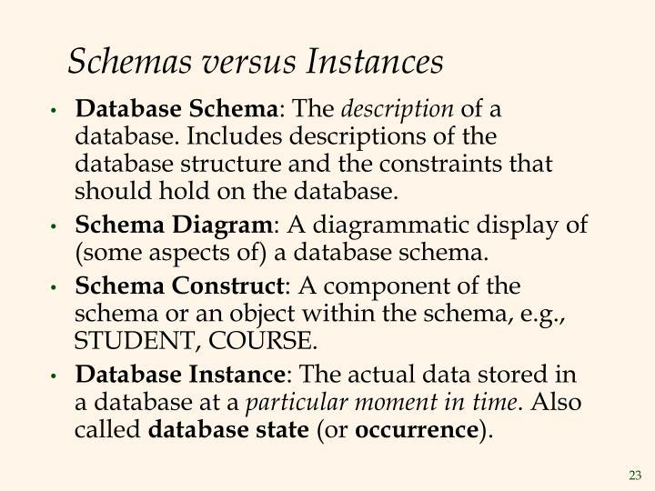 Schemas versus Instances