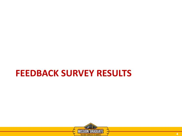 Feedback Survey Results