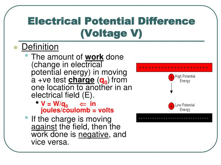 Electrical Potential Difference (Voltage V)
