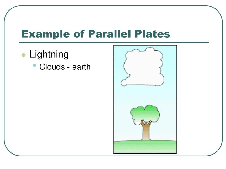 Example of Parallel Plates