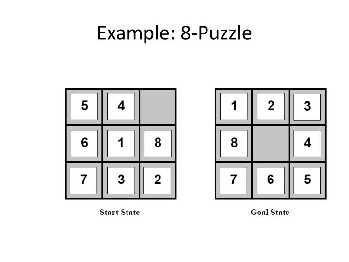 Example: 8-Puzzle