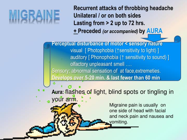 Recurrent attacks of throbbing headache