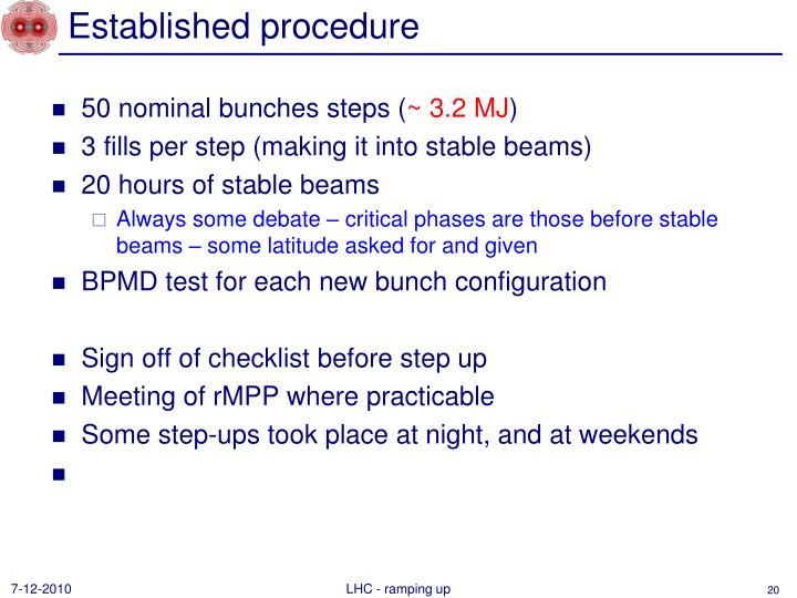 Established procedure