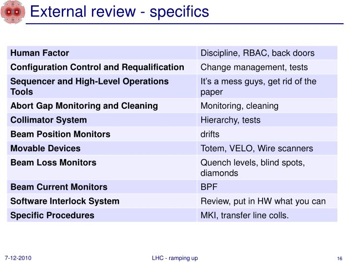 External review - specifics