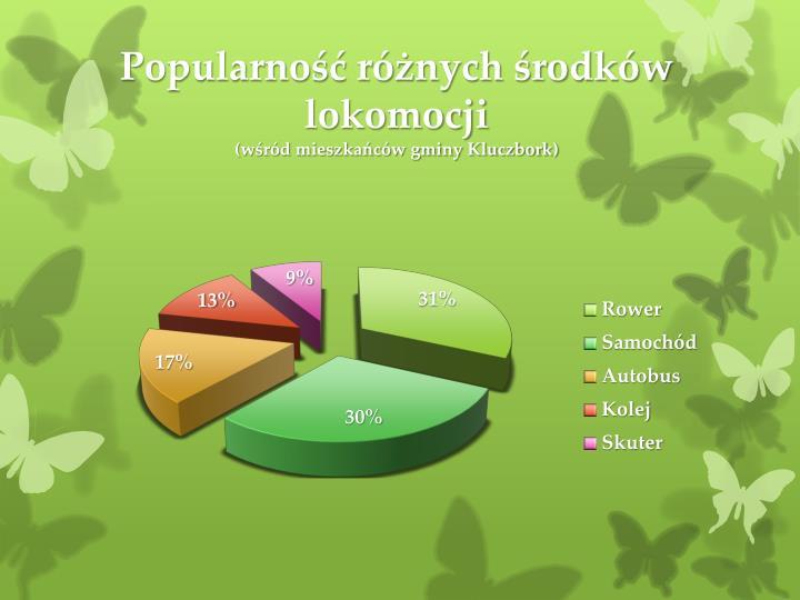 Popularność różnych środków lokomocji