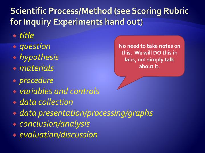 Scientific Process/Method (see Scoring Rubric for Inquiry Experiments hand out)