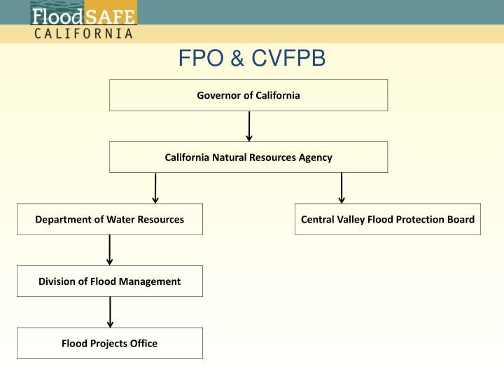 FPO & CVFPB