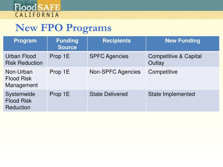 New FPO Programs
