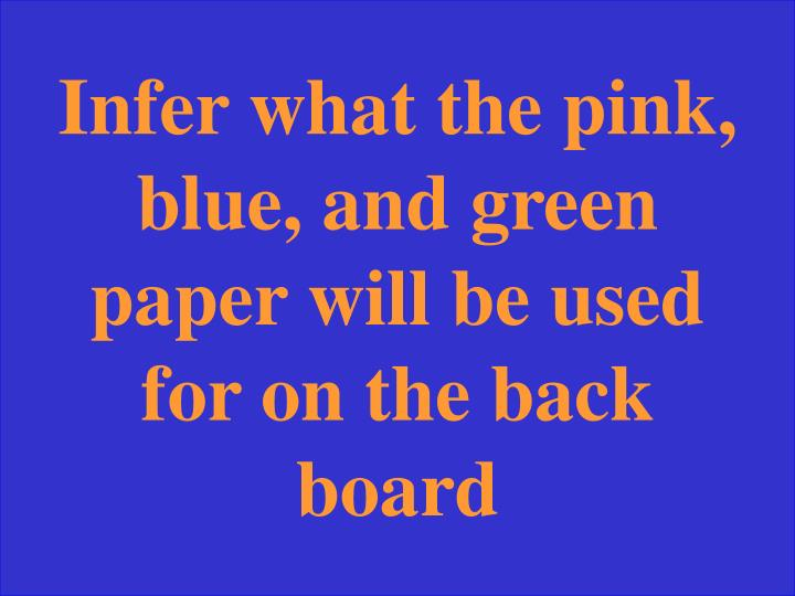 Infer what the pink, blue, and green paper will be used for on the back board