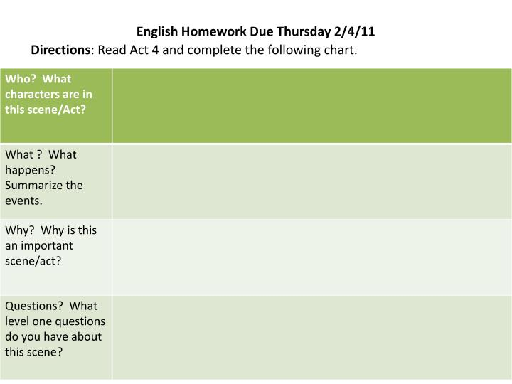 English Homework Due Thursday 2/4/11