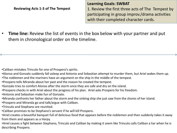 Learning Goals: SWBAT