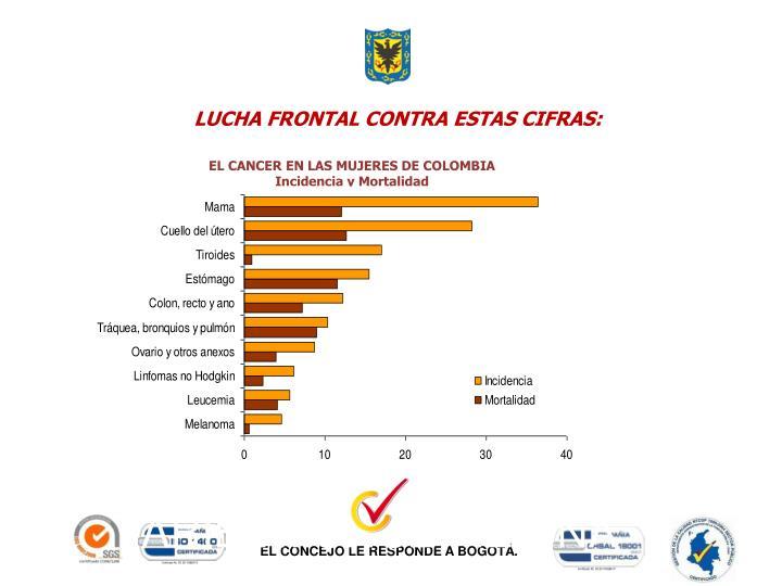 EL CANCER EN LAS MUJERES DE COLOMBIA