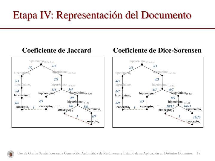 Etapa IV: Representación del Documento