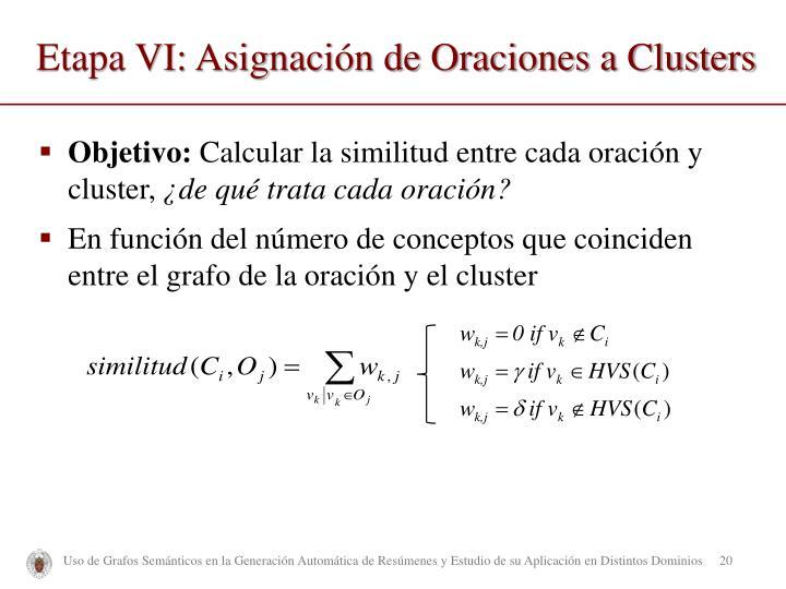 Etapa VI: Asignación de Oraciones a Clusters