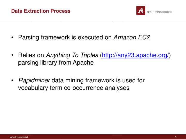 Data Extraction Process