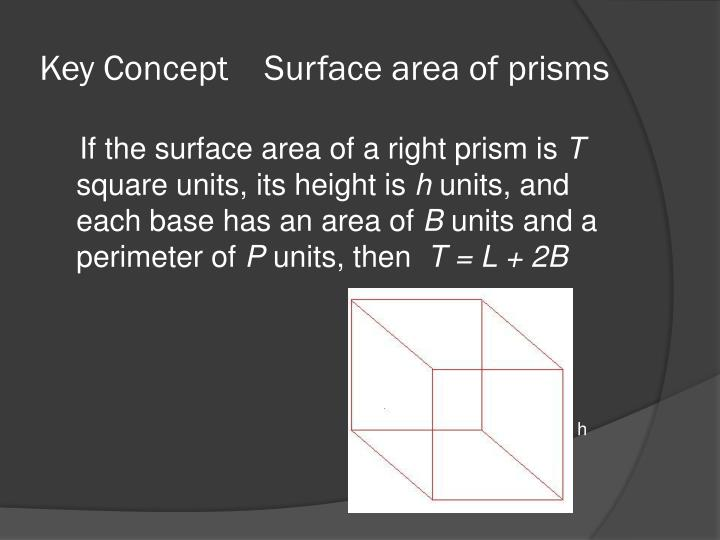 Key Concept    Surface area of prisms