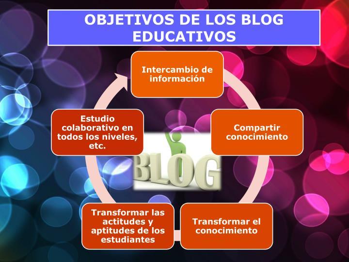 OBJETIVOS DE LOS BLOG EDUCATIVOS