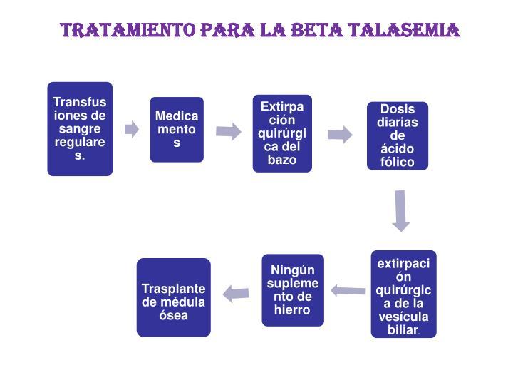TRATAMIENTO PARA LA BETA TALASEMIA