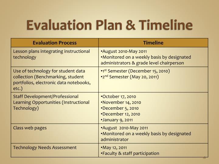 Evaluation Plan & Timeline