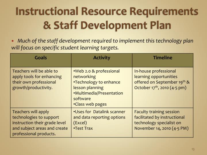 Instructional Resource Requirements & Staff Development Plan