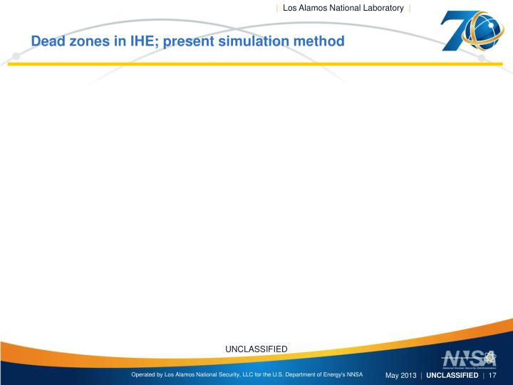 Dead zones in IHE; present simulation method