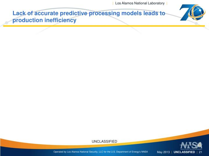 Lack of accurate predictive processing models leads to production inefficiency