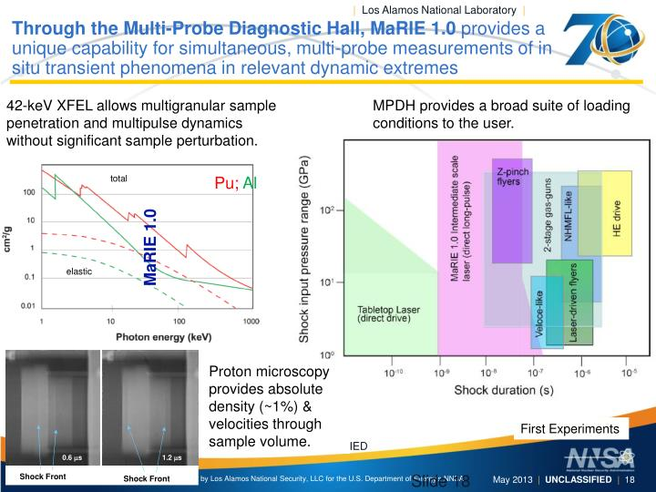 Through the Multi-Probe Diagnostic Hall,