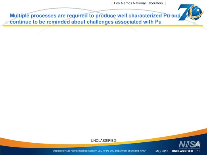 Multiple processes are required to produce well characterized