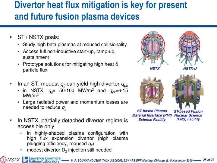 Divertor heat flux mitigation is key for present and future fusion plasma devices