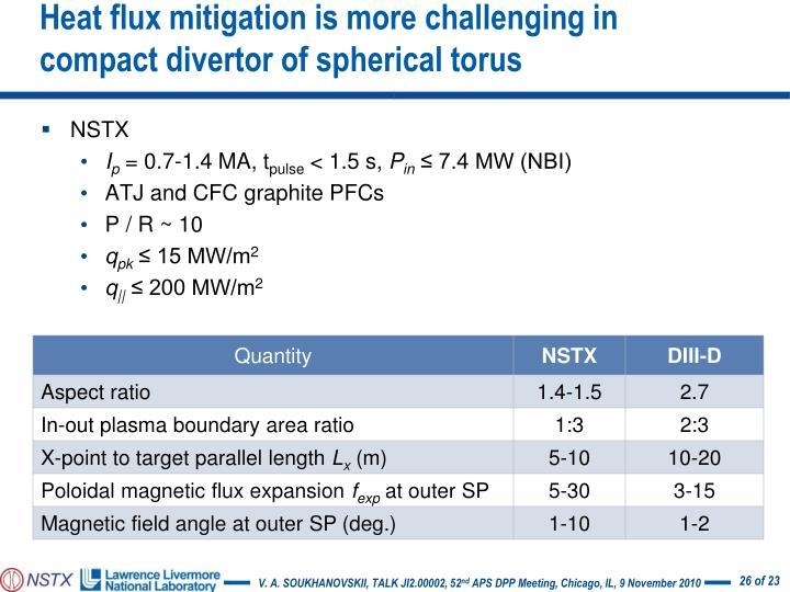 Heat flux mitigation is more challenging in compact divertor of spherical torus