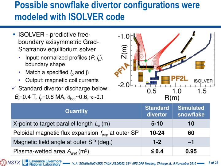 Possible snowflake divertor configurations were modeled with ISOLVER code