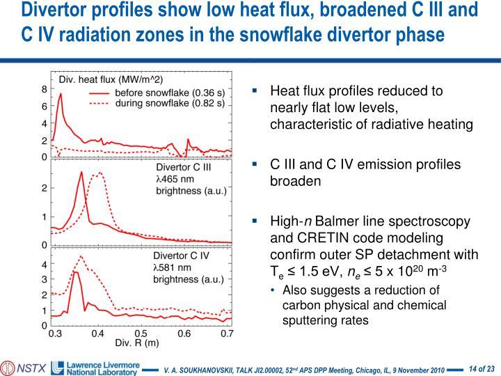 Divertor profiles show low heat flux, broadened C III and