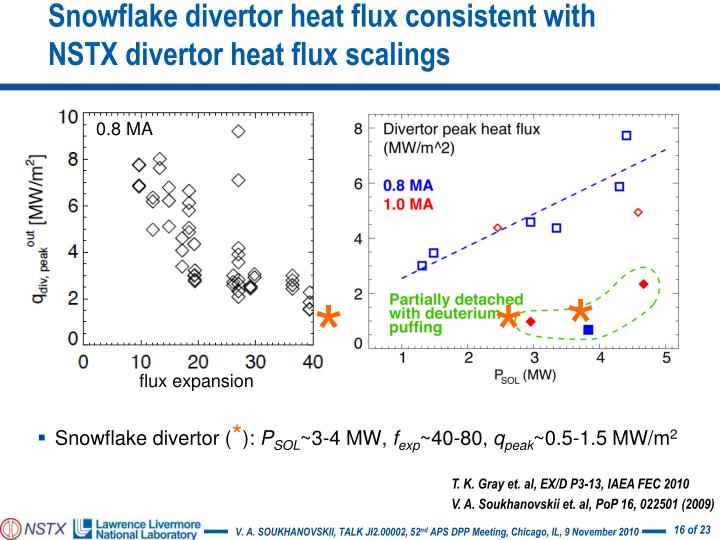 Snowflake divertor heat flux consistent with NSTX divertor heat flux