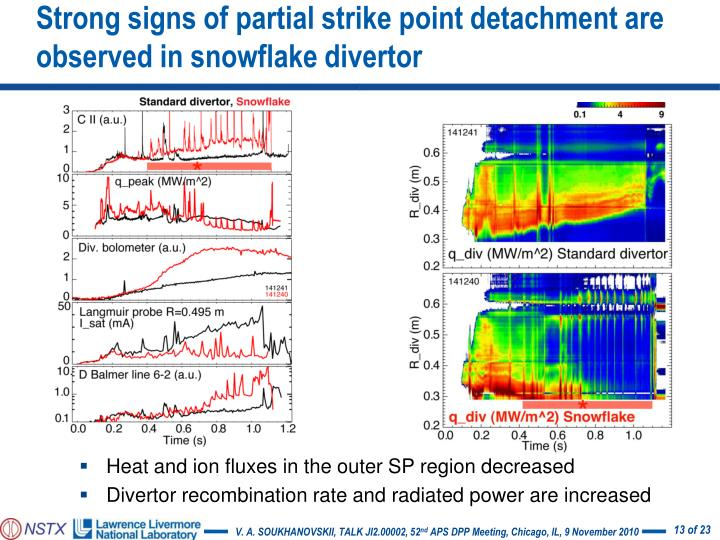 Strong signs of partial strike point detachment are observed in snowflake divertor