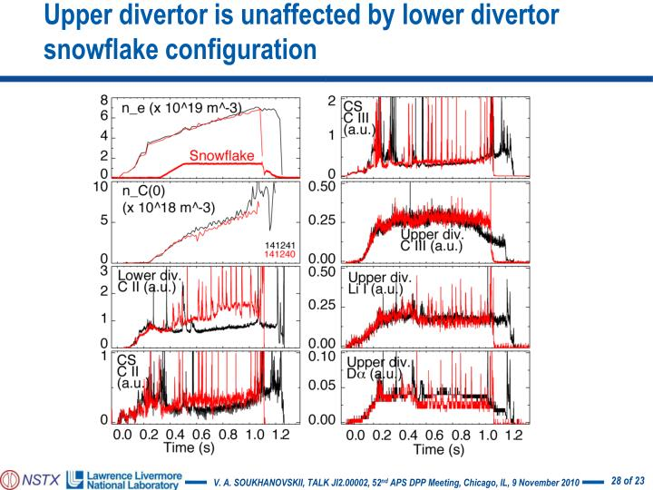 Upper divertor is unaffected by lower divertor snowflake configuration
