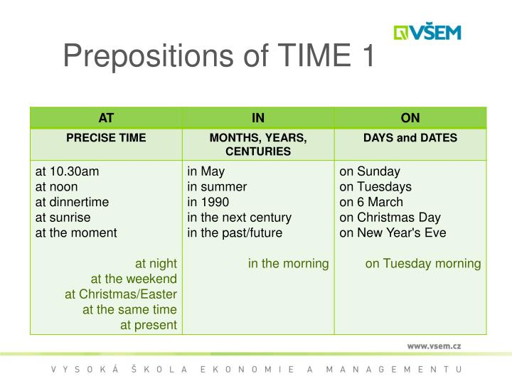 Prepositions of TIME 1