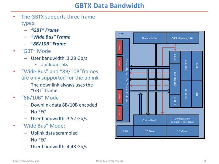GBTX Data Bandwidth