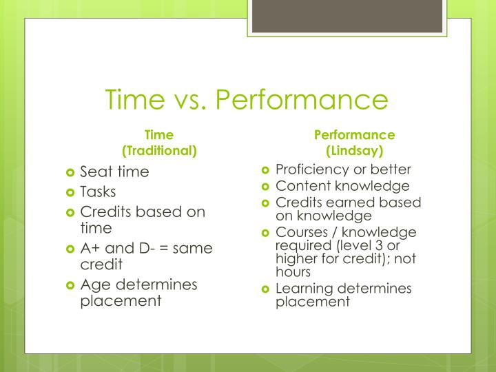 Time vs. Performance