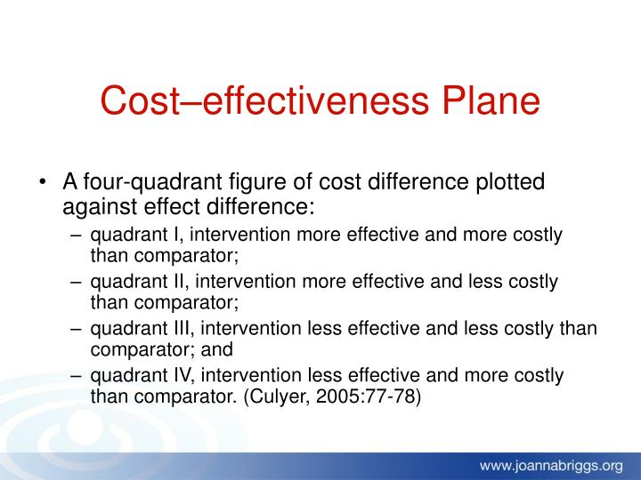 Cost–effectiveness Plane