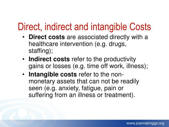 Direct, indirect and intangible Costs