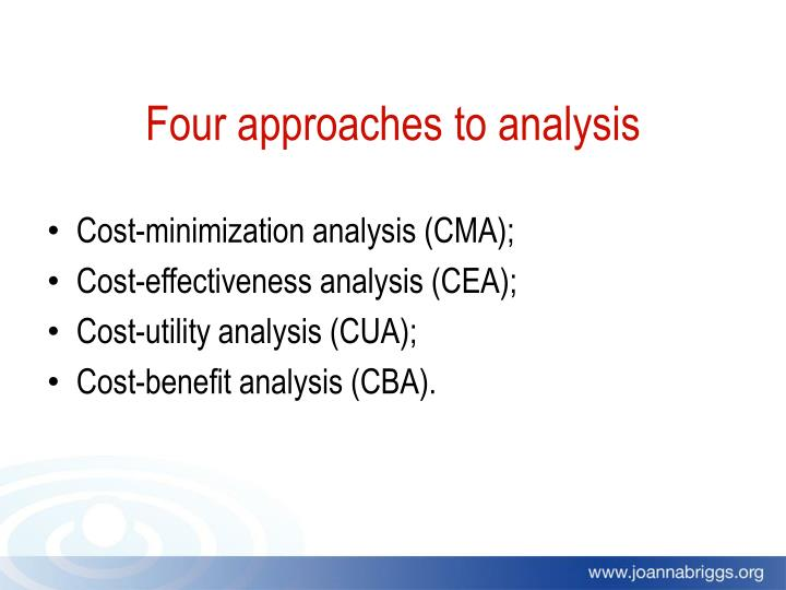 Four approaches to analysis