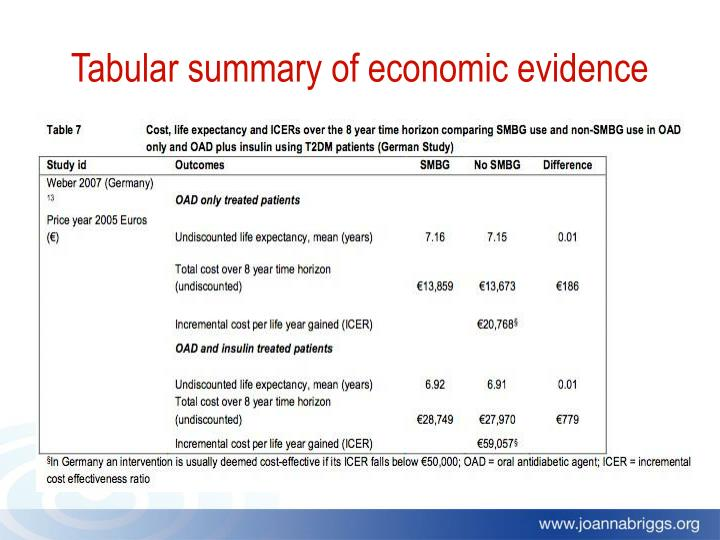Tabular summary of economic evidence