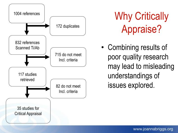 Why Critically Appraise?
