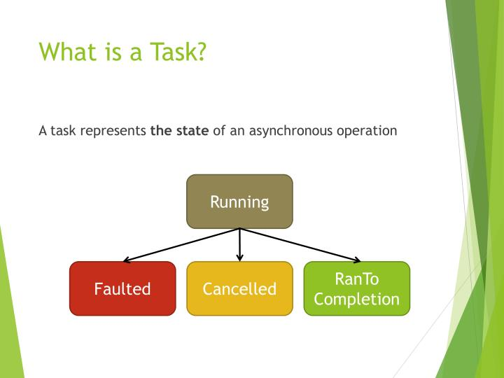 What is a Task?