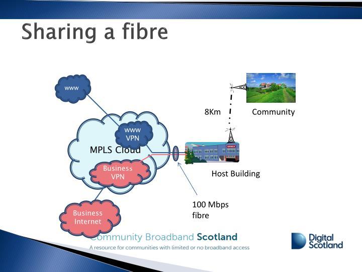 Sharing a fibre