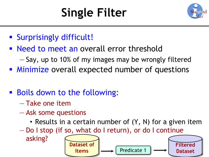 Single Filter
