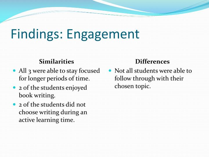 Findings: Engagement