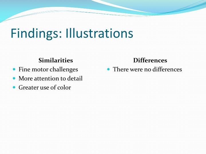Findings: Illustrations